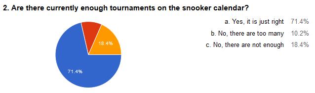 tournaments2