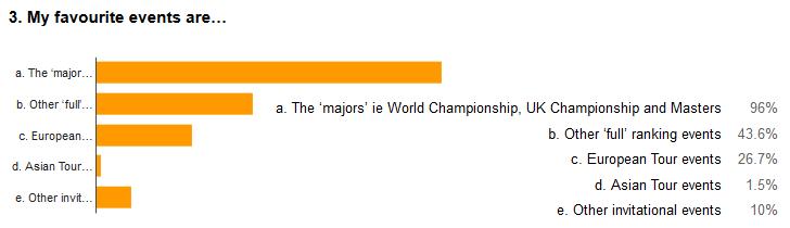 tournaments3